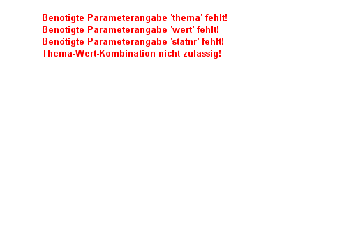 Bild Pegel Biebert auf hnd.bayern.de