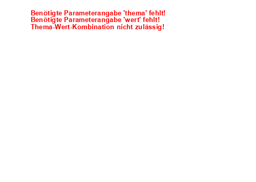 Pegel / Sylvensteinsee Seepegel